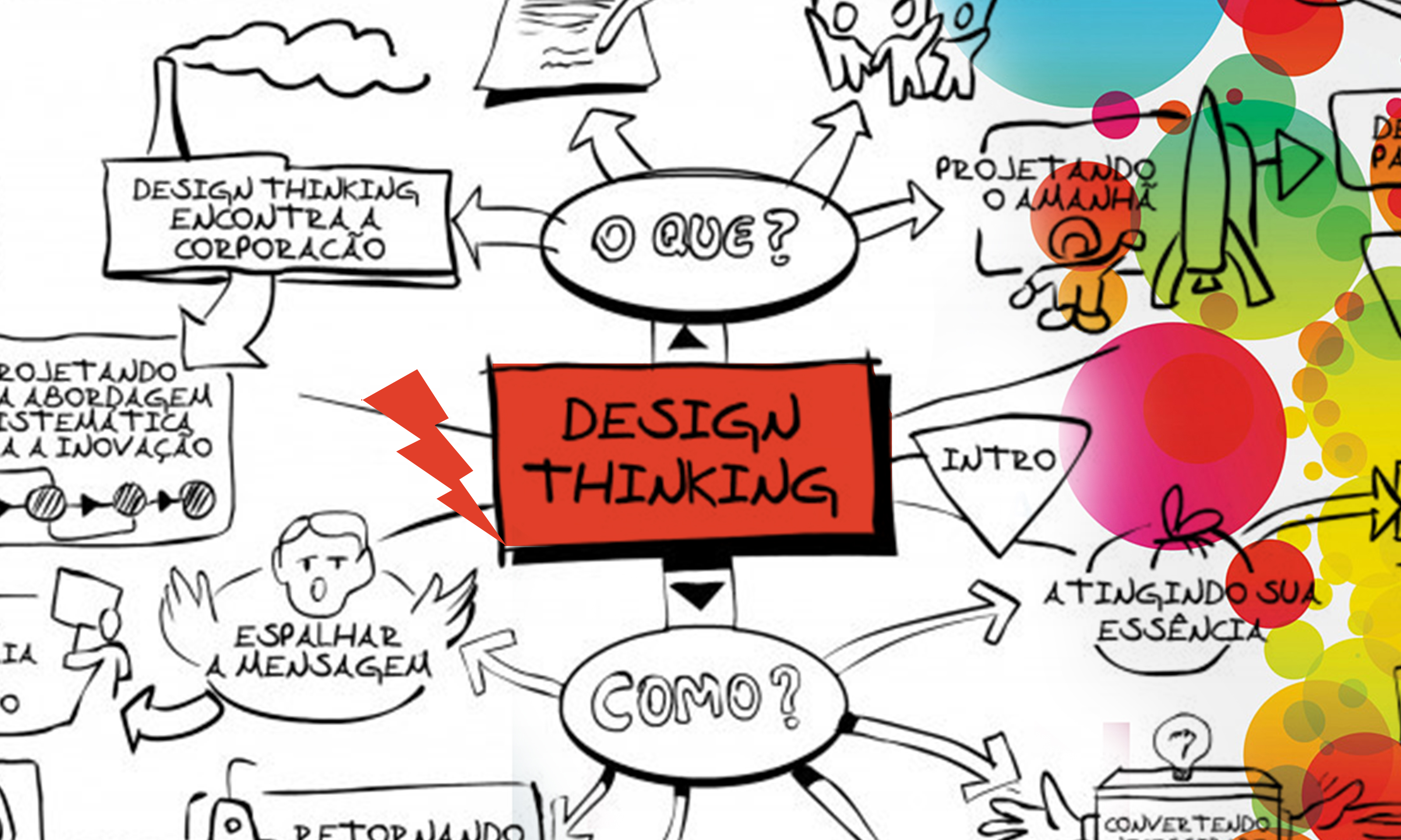 Como o Design Thinking pode melhorar  processos?