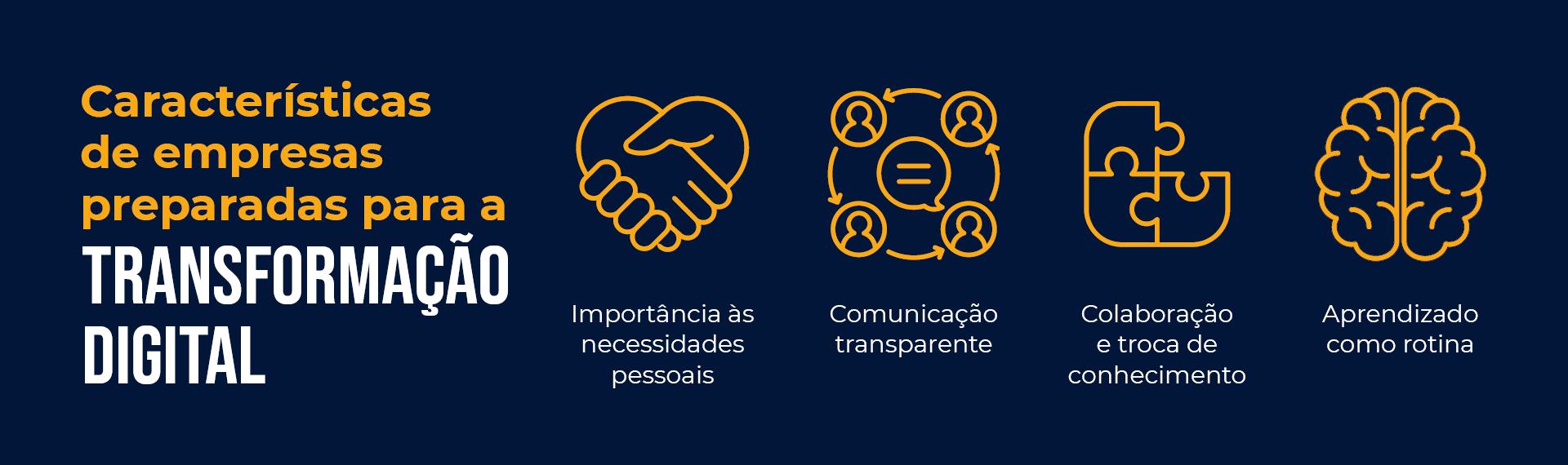 Características de empresas preparadas para a transformação digital