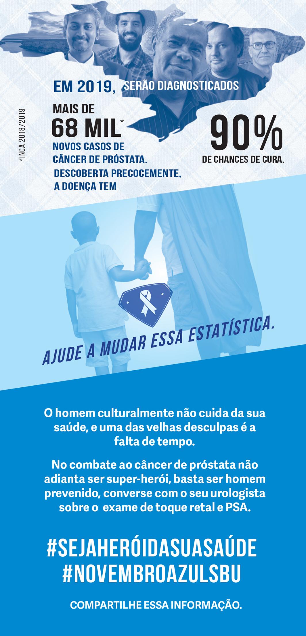 Material da campanha do Novembro Azul da SBU