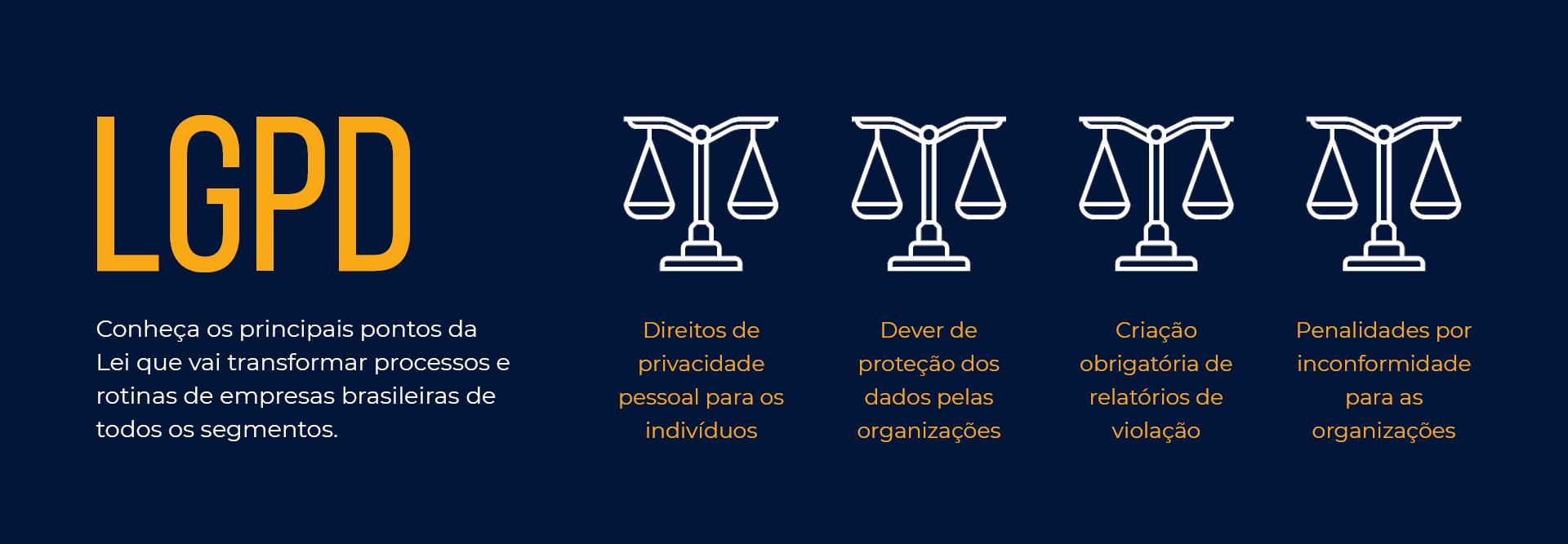 Principais pontos da LGPD - a Lei que vai transformar processos e rotinas de empresas brasileiras de todos os segmentos.
